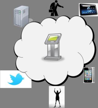 Retail cloud