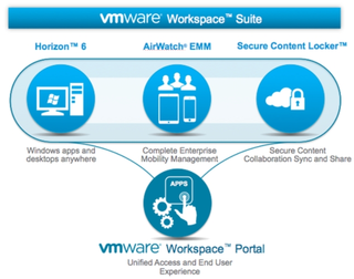 Vmware_blog_graphic
