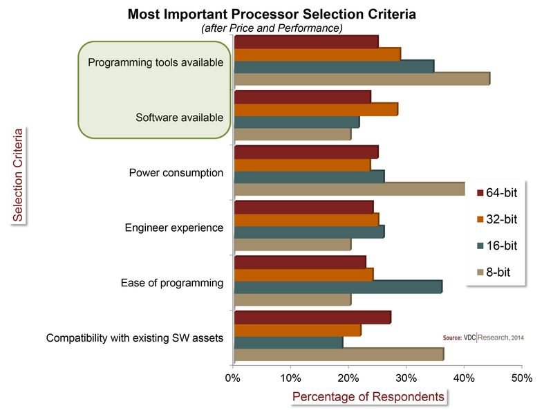 2014-Embedded-Processors-PR-Exhibits-101014-2