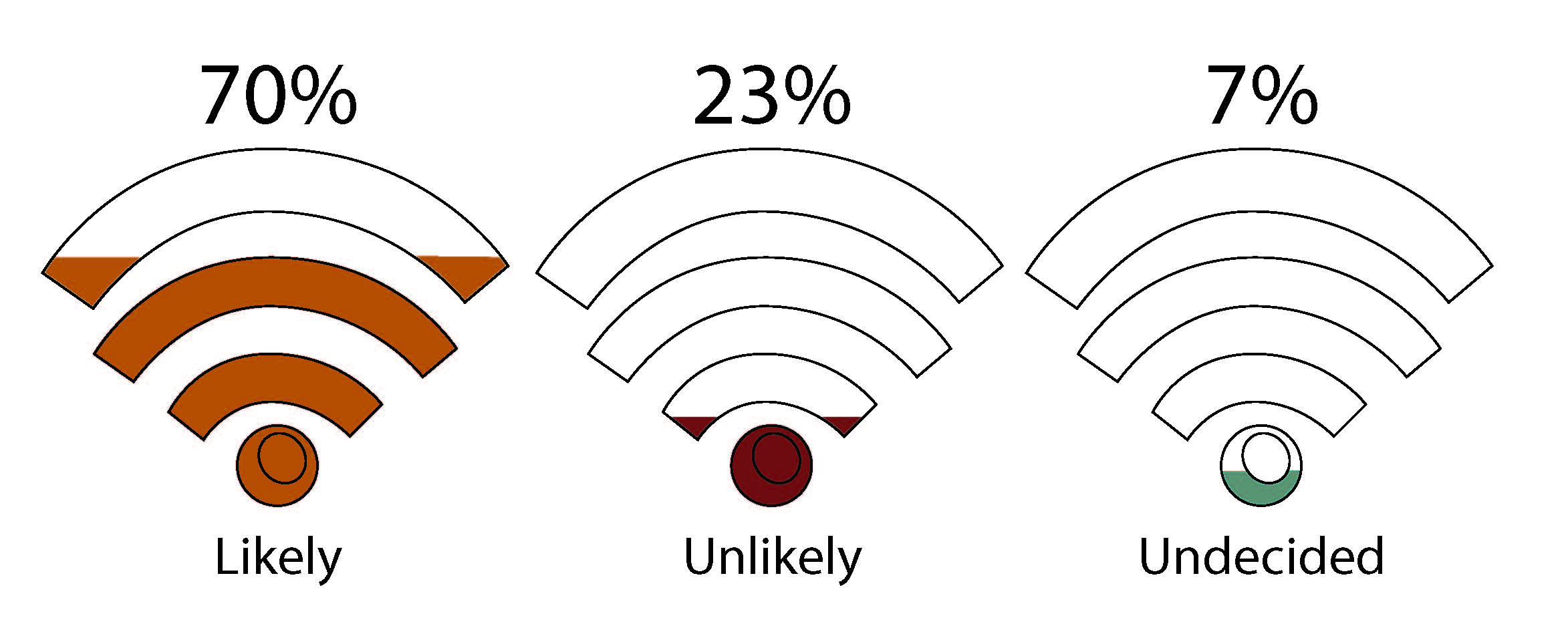 vdc research enterprise government mobility market blog surveys the vast majority of the dsd market is only now catching up to the significant advances seen in mobile and wireless technology